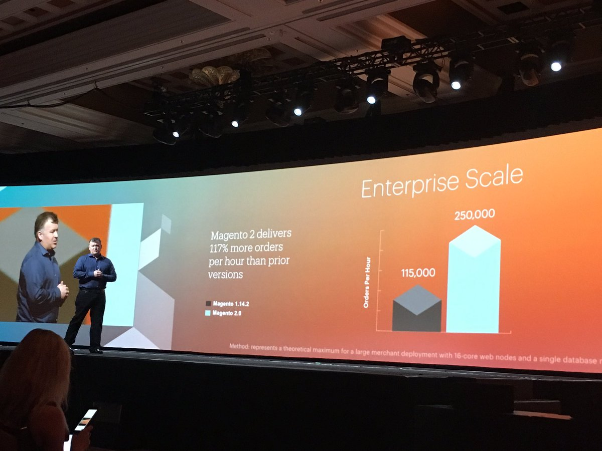 phoenix_medien: #Magento 2 delivers 117% more orders per hour than prior versions #MagentoImagine https://t.co/4ekrOGlmJ0