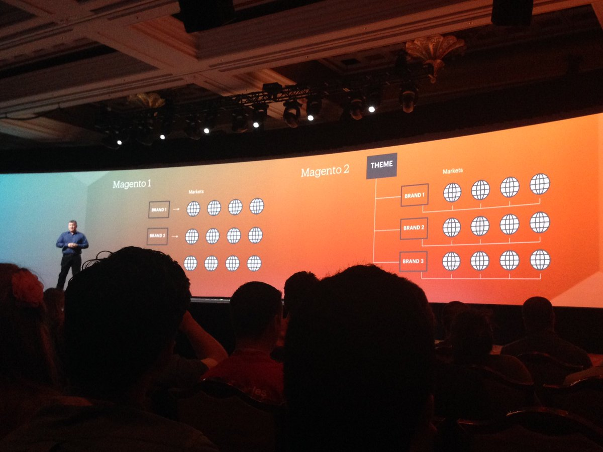 SheroDesigns: #magento2 new #scalability is very exciting from a theme prospective #MagentoImagine https://t.co/r43HQpnSv1