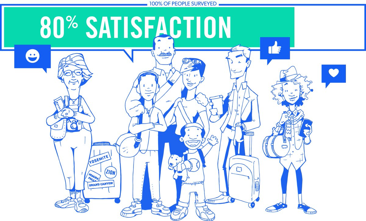 New data shows 80% of air travelers are satisfied with their flying experience: