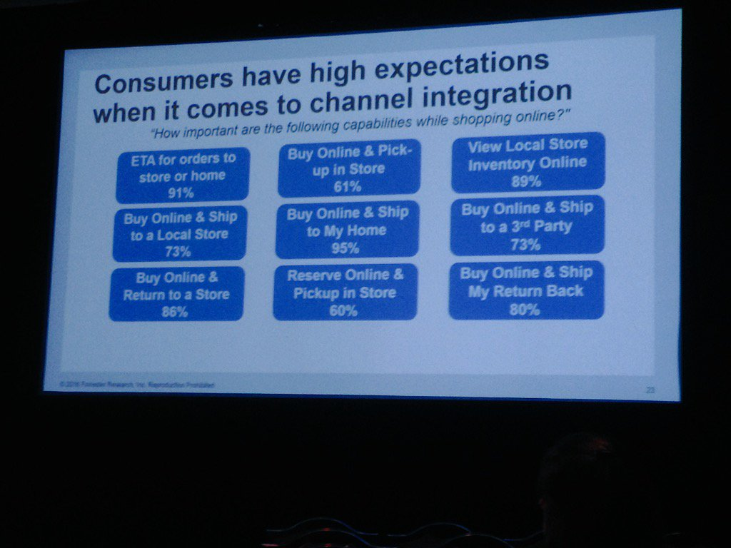 CaluTweets: #MagentoImagine Omnichannel expectations of consumers https://t.co/rrOBFReBXC