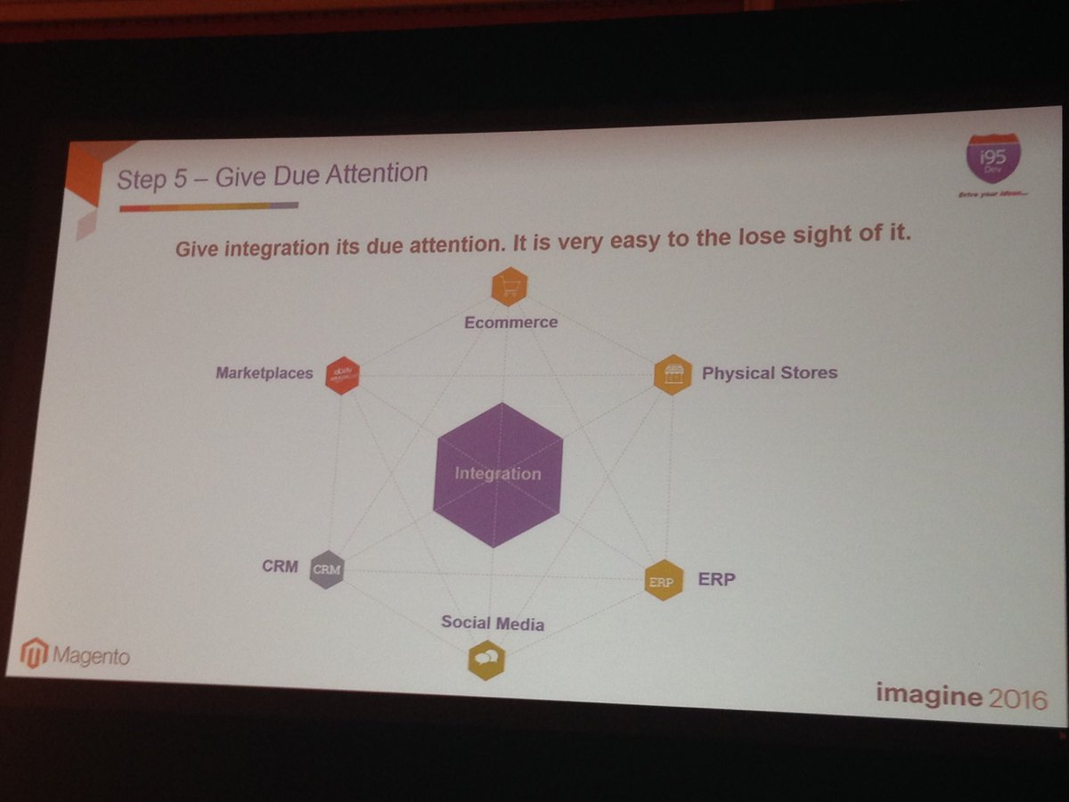 SheroDesigns: Give integrations their proper attention! #success  #pos #erp #crm #magentoimagine @i95Dev https://t.co/SCGH8psUsZ