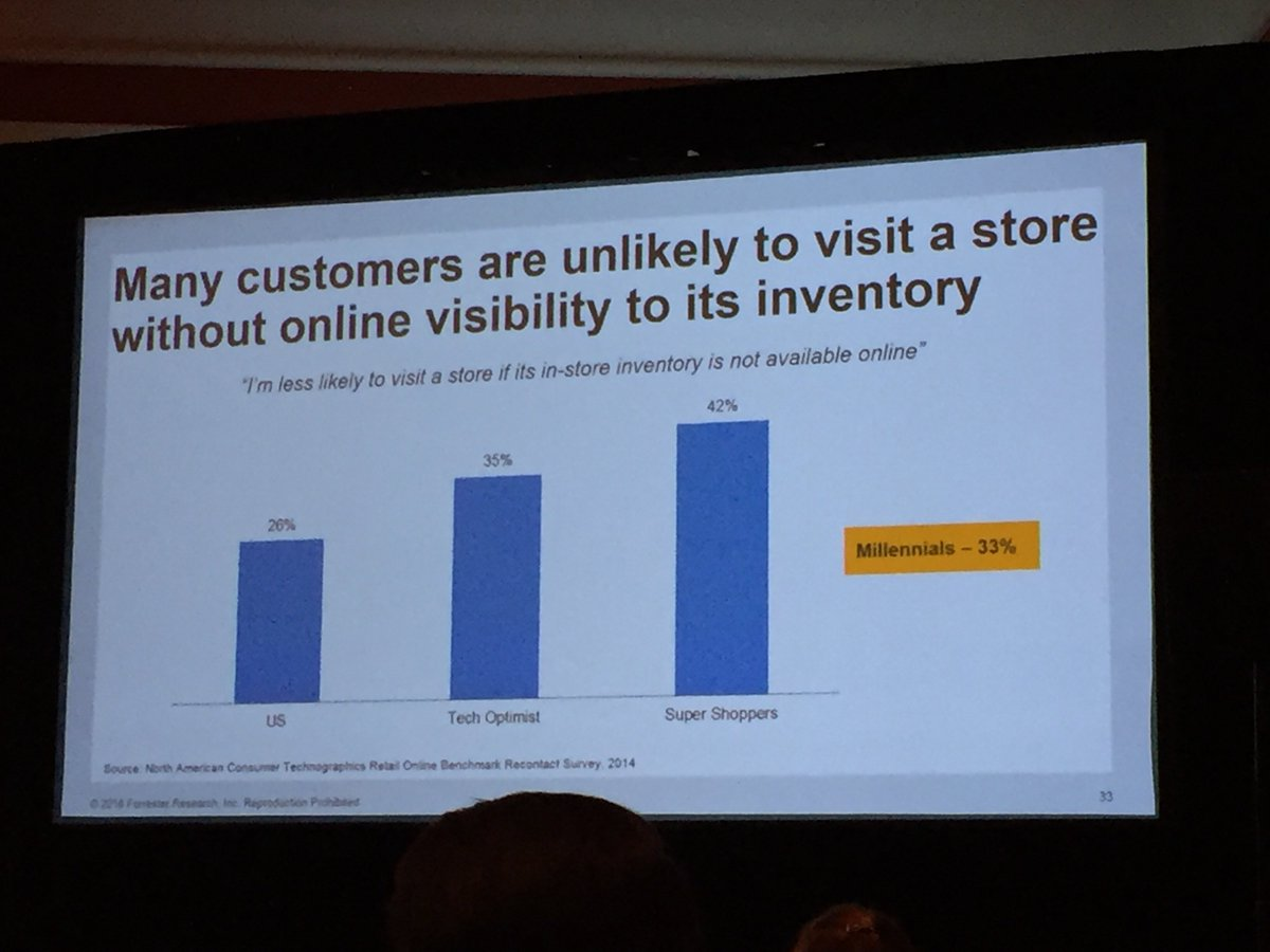 DigitalFusionHQ: In-store CX must be tied in with digital #MagentoImagine #CustomerExperience https://t.co/QhqfgrHtTJ