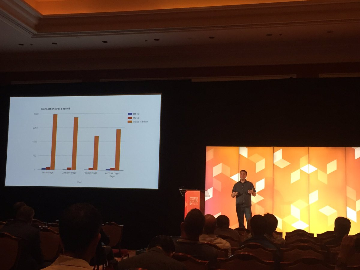 markabrinton: Performance test M1 vs. M2 with real merchant site? M2 clear winner - @JoshuaSWarren #MagentoImagine https://t.co/WP8ebQYCwD
