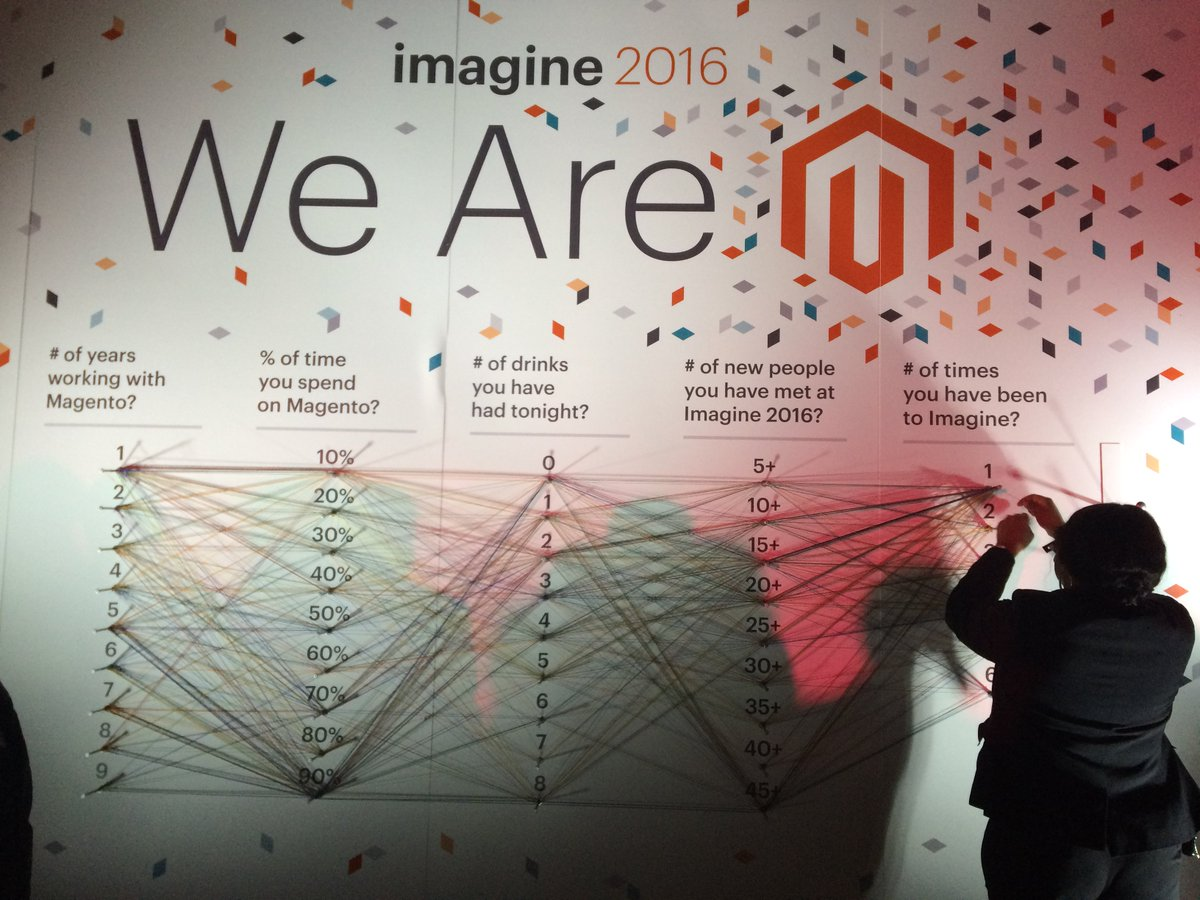 ZERO1web: What did you put? I hope to get a  \_ _/  next year !! @magentoimagine https://t.co/Buyi8GAb6u
