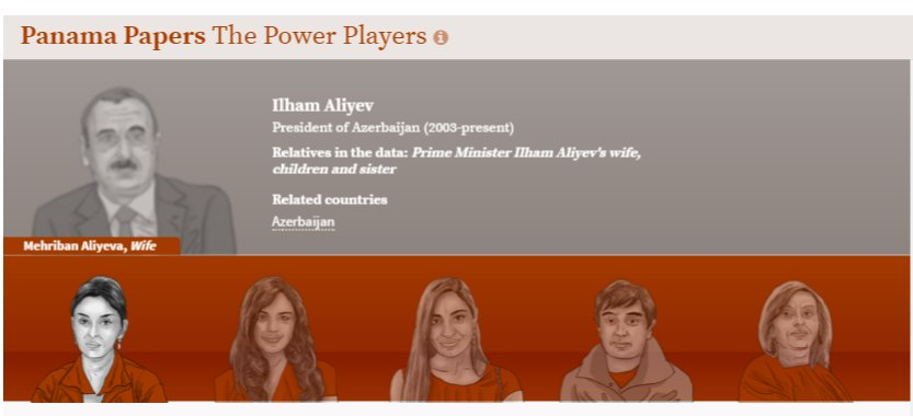 Those in today's #PanamaPapers leaks include the Aliyev family and Nazarbayev's grandson: https://t.co/Y8sZrNJWVr https://t.co/HiMdMFZDTq