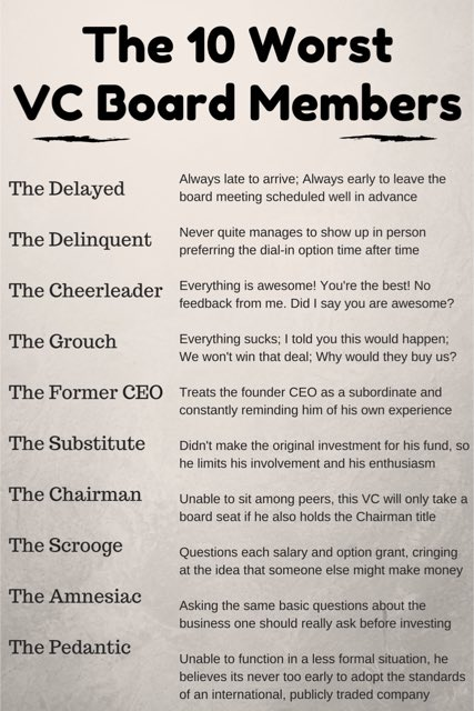 """In case you were wondering about the stereotypical """"10 Worst VC Board Members""""... #VentureCapital #startup https://t.co/oz62QsZAuh"""
