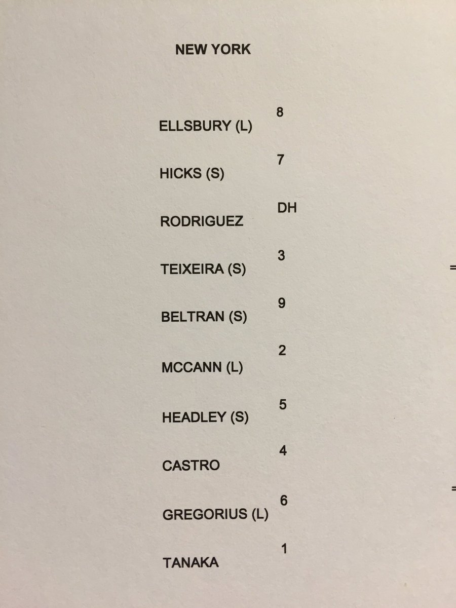 Opening Day lineup for Yankees vs. Astros today at 1:05pm on @YESNetwork https://t.co/27TExCxUvt