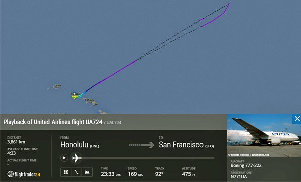 United Miscalculates Fuel Needed for Failed Hawaii