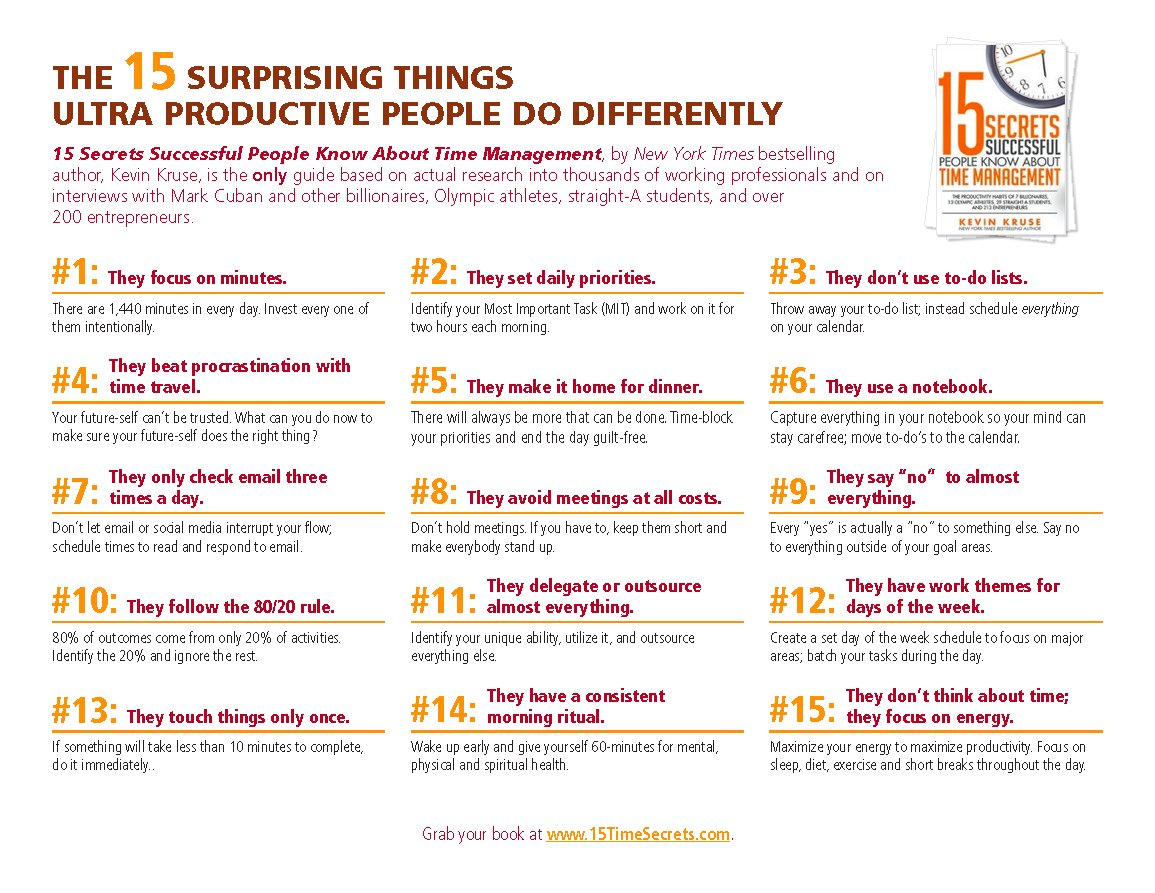 15 Surprising Things Ultra-Productive People Do Differently https://t.co/6mwWRuXAPw #infographic #entrepreneurs https://t.co/TA1o158XYZ