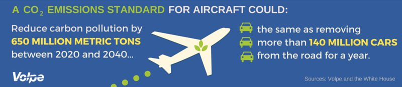 Impact of proposed aviation CO2 emission standard revealed by @VolpeUSDOT