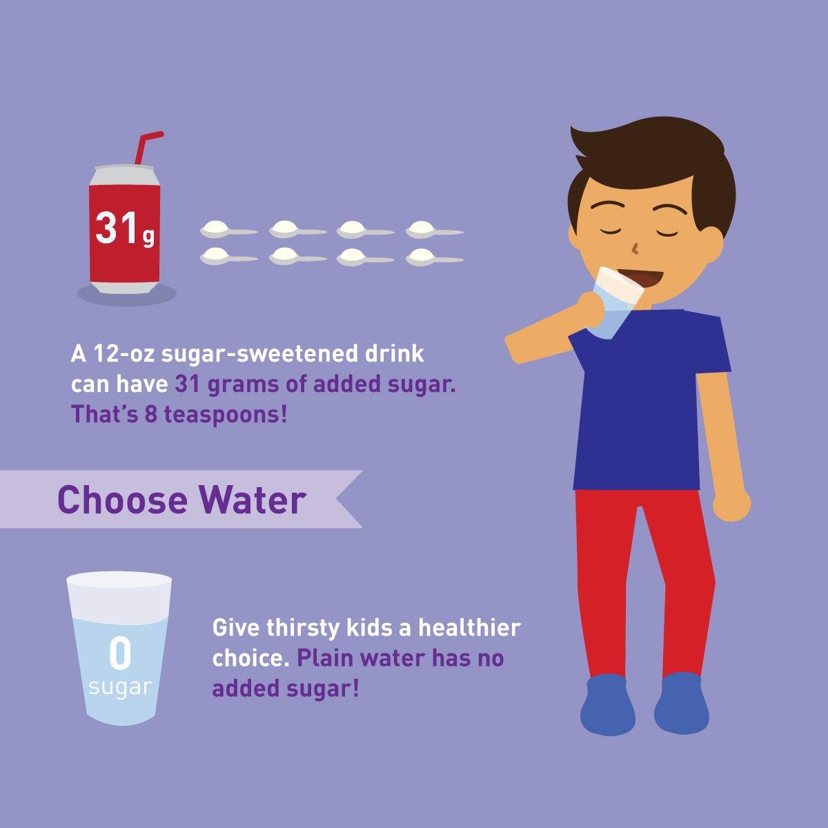 Thirsty? Choose water instead of sugar sweetened beverages. #WorldHealthDay https://t.co/yfBTXl7crv