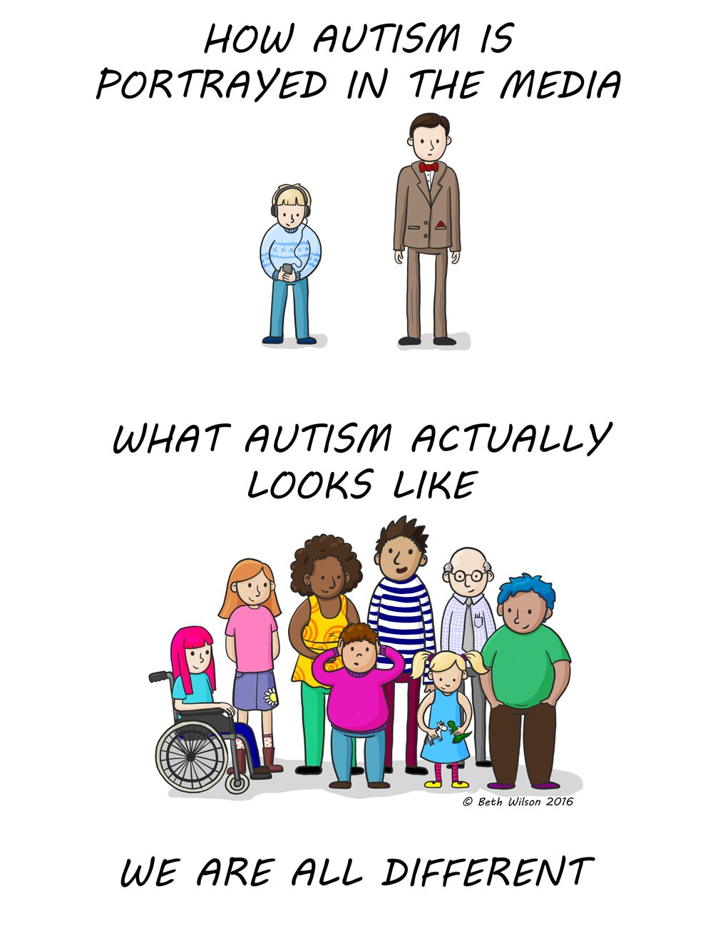 Got annoyed so I drew a thing #autism #aspergers @Autism https://t.co/06rWj3jnKa