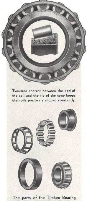 1925: The first Timken #bearing featuring positively aligned rollers to reduce friction power losses. #TBT https://t.co/jMmrccJClj