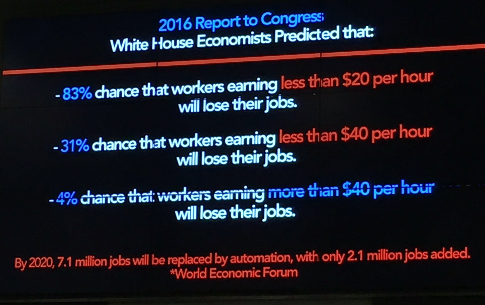 What are the jobs our students will have if these predictions come true? @thomascmurray #WGEDD https://t.co/NftBQsBKXZ
