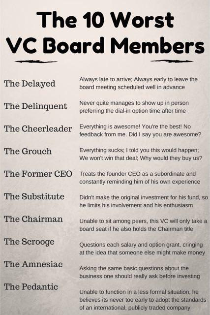 Re Board Members, Founders do deserve better. BVP's @AdamRFisher compiled this list, ICYMI. #VentureCapital #startup https://t.co/nn9LSPMtL3
