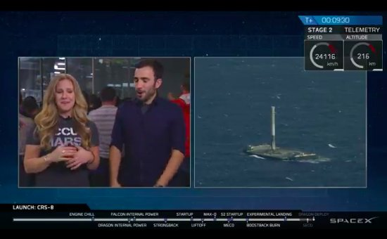 IT HAPPENED!!!!! @SpaceX rocket successfully landed on the droneship! https://t.co/CKAtvqTJmM