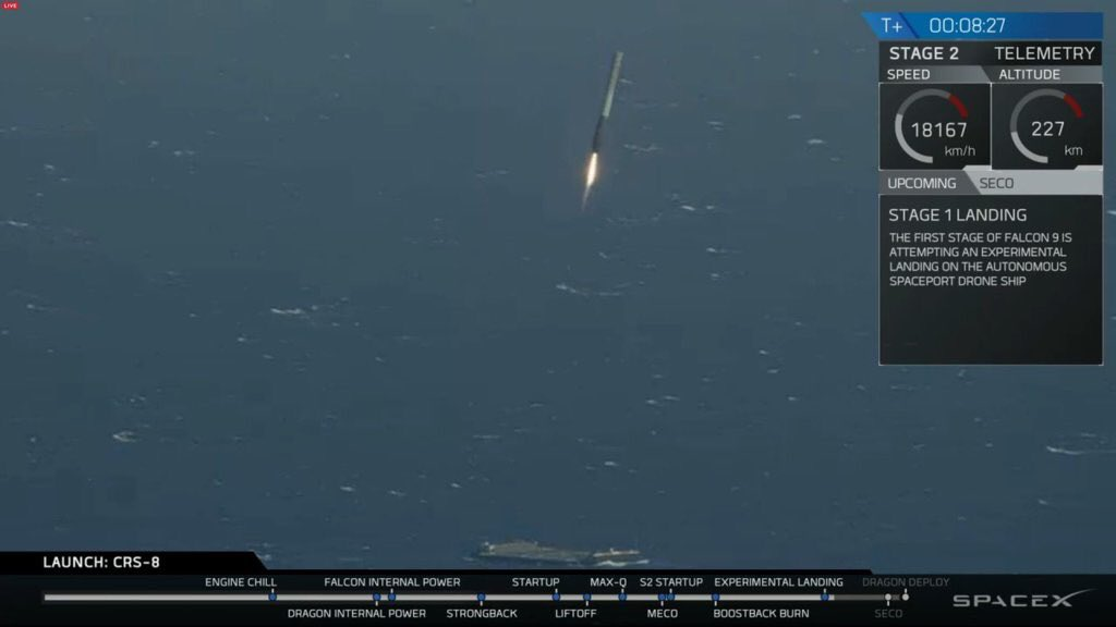 Wow, #SpaceX pulled it off: landed #Falcon9 rocket on floating platform #SpaceRobotics https://t.co/VwdDnuuW5j