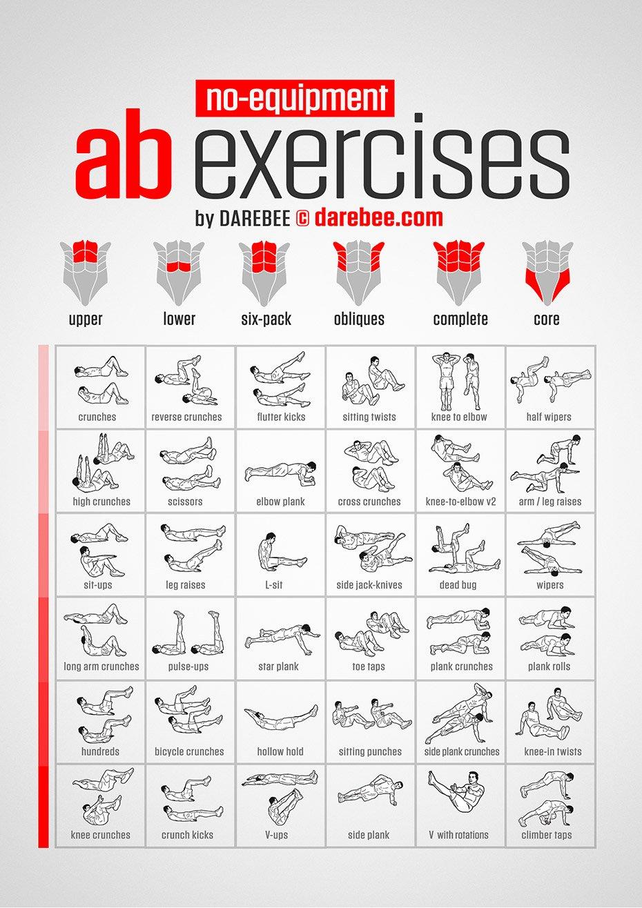"""Domingos de """"no gym? no problem!"""" Estos son los ejercicios abdominales que puedes hacer sin nada de equipamiento https://t.co/bckiMUf4Cs"""