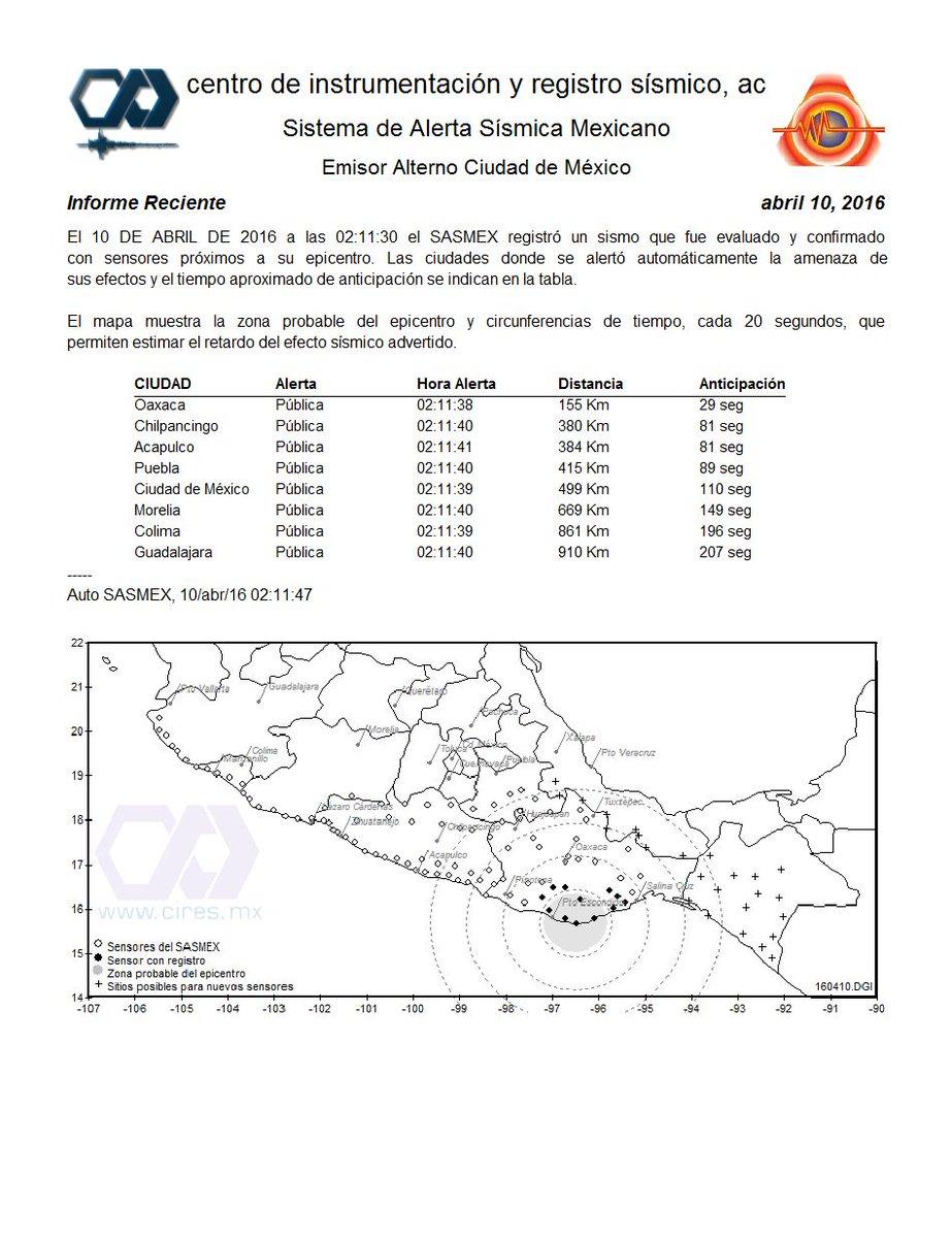 Regiones en donde se percibió: #Mixteca, #Istmo, #SierraNorte, #Cuenca y #VallesCentrales de #Oaxaca, @CEPCO_GobOax. https://t.co/tNnSwXA8Bs