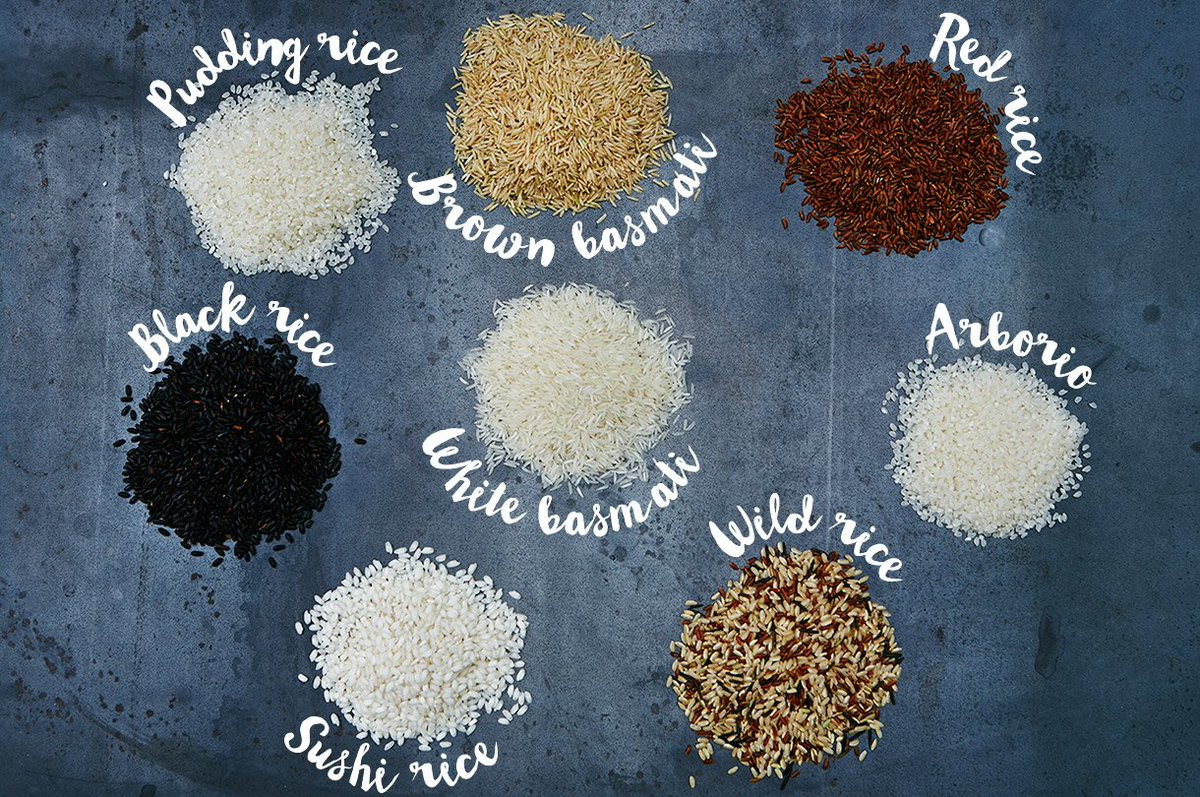 What are the differences between the varieties of rice? Here is @chetnamakan guide https://t.co/piP6yiTsVv https://t.co/HLrnnUV0D7