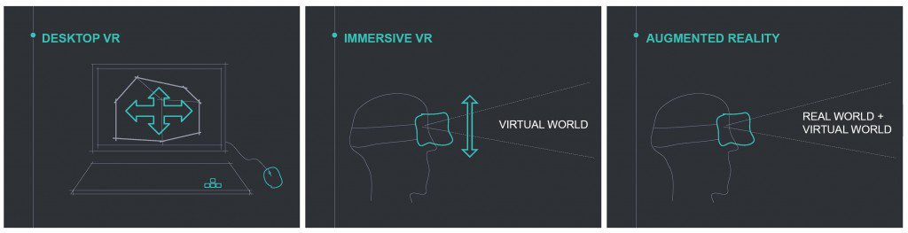 #VR and its role in #architecture @archinect https://t.co/A9lyCsz9cZ https://t.co/RSA2ycrzJB