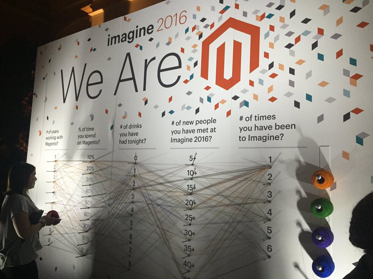 annhud: I love this! Charting #MagentoImagine stats with string #organic #data #datalove https://t.co/cJ5KQuLvRl
