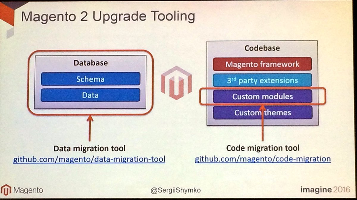 benjaminrobie: Talking migration tools with @SergiiSh
