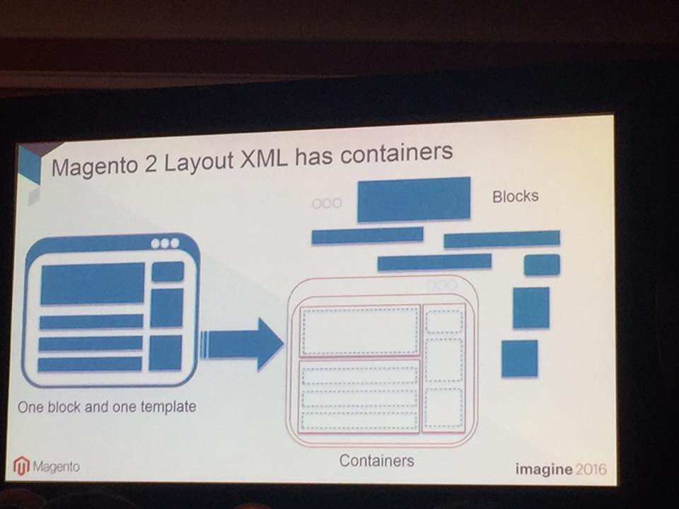 magestore: Woww...Magento 2 Layout XML has containers!nUpdating...n#Magento #MagentoImagine https://t.co/TUnJVQutlC