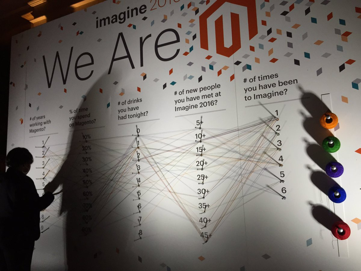 sherrierohde: #MagentoImagine friends! Make sure you come share your answers on the string board! https://t.co/mlYdP7dG2U