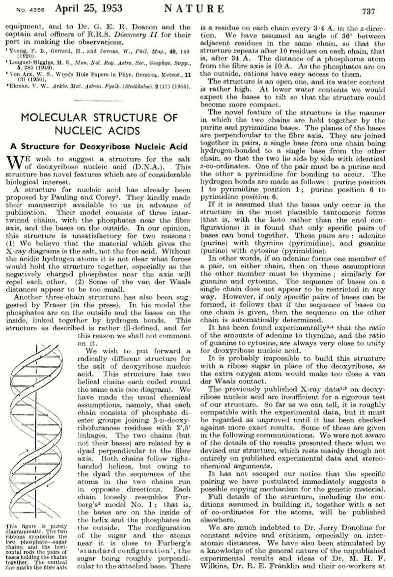 Today in 1953 @Nature published Watson and Crick's structure of DNA. #Science366 https://t.co/xcbqVBLxls https://t.co/bP4nHqytDY
