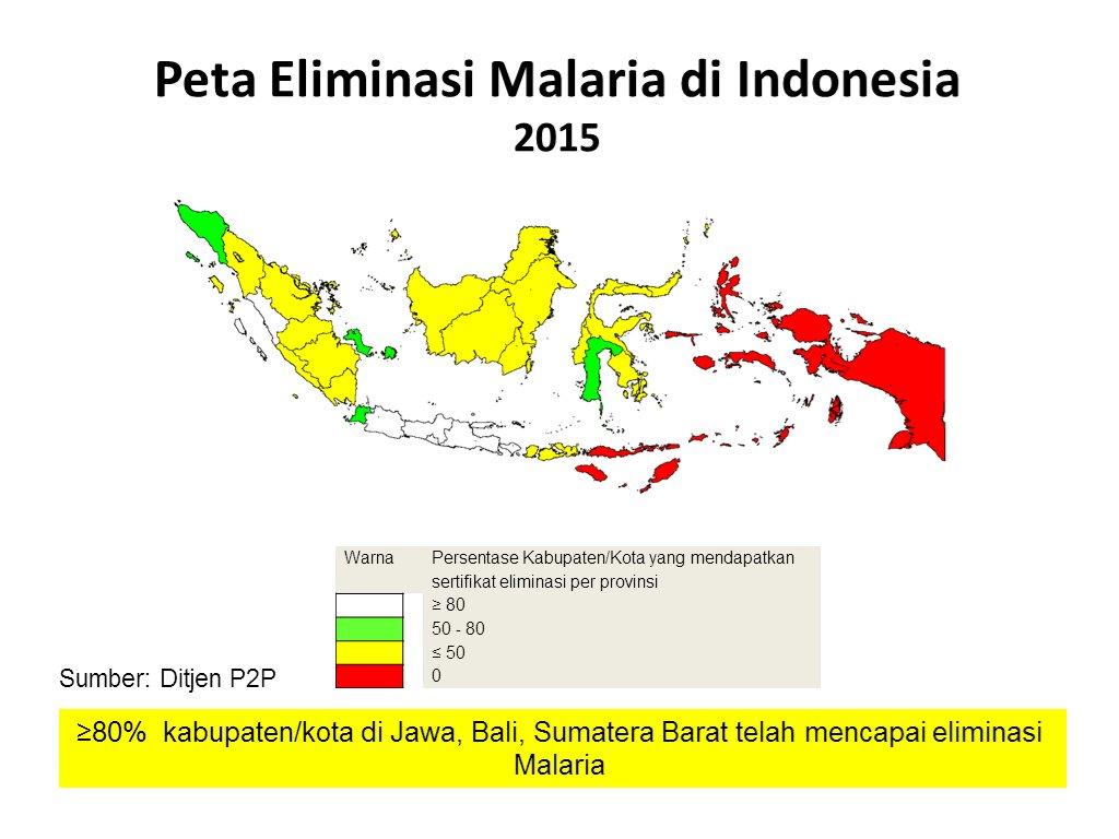 Kemenkes Ri On Twitter Peta Eliminasi Malaria Di Indonesia Dalam Upaya Pengedalian Malaria