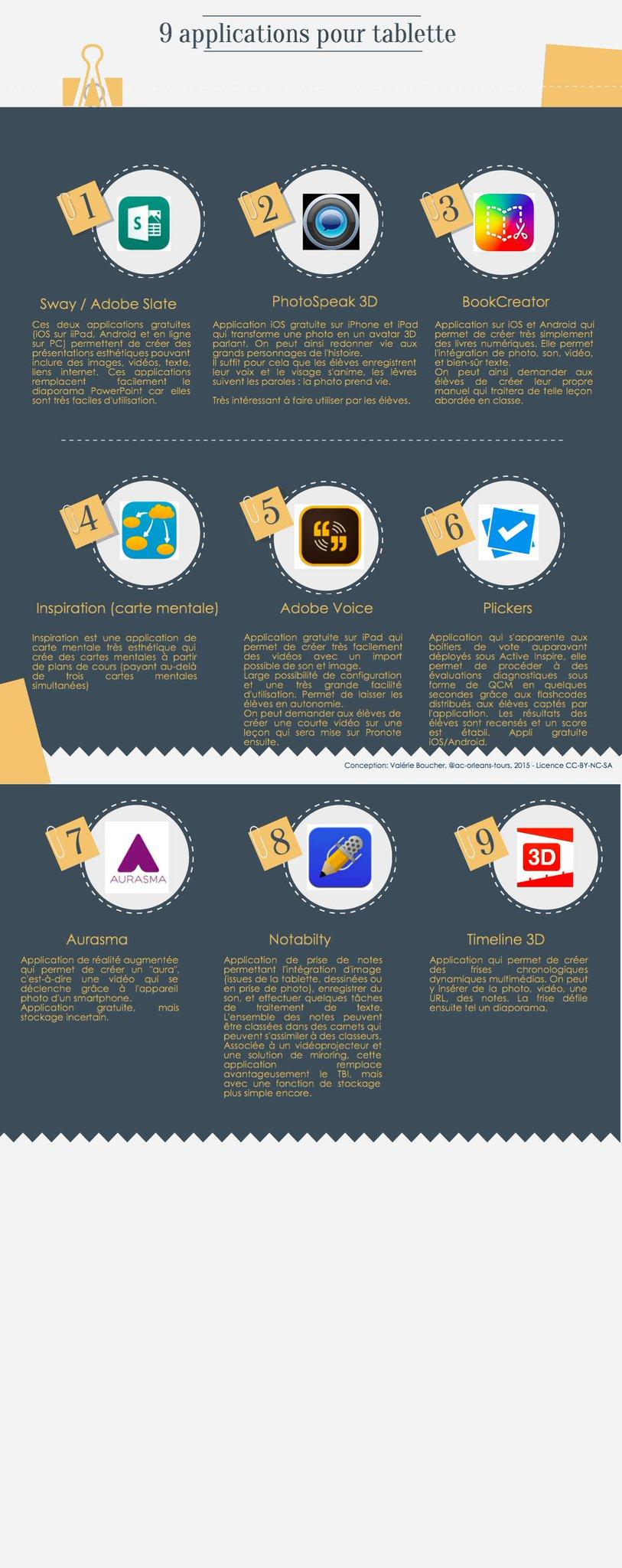 9 apps que j'utilise très souvent dans ma classe. https://t.co/6bnGh6xBsB