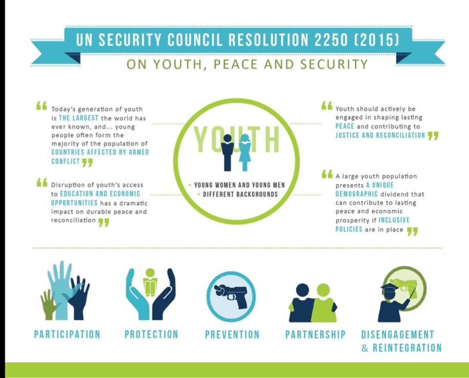 In 2015, #UNSCR2250 was adopted on #Youth, Peace & Security. Full details: https://t.co/nsYA2xhmxg #Youth4Peace https://t.co/bVmbz8m7DZ