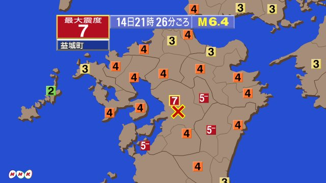 Japan earthquake - Intensity 7 in Kumamoto, south west Japan. That's very strong, maximum intensity on scale. https://t.co/9VfDomjVNO