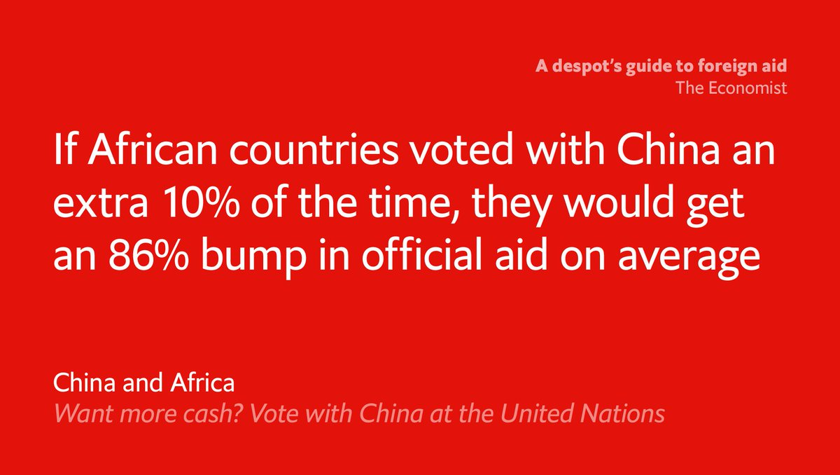 Want more cash? Vote with China at the United Nations