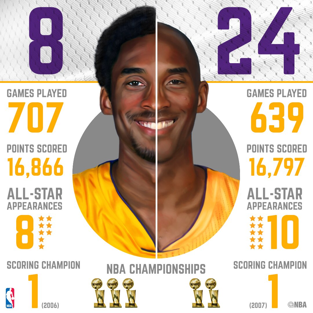 Kobe Bryant - cover