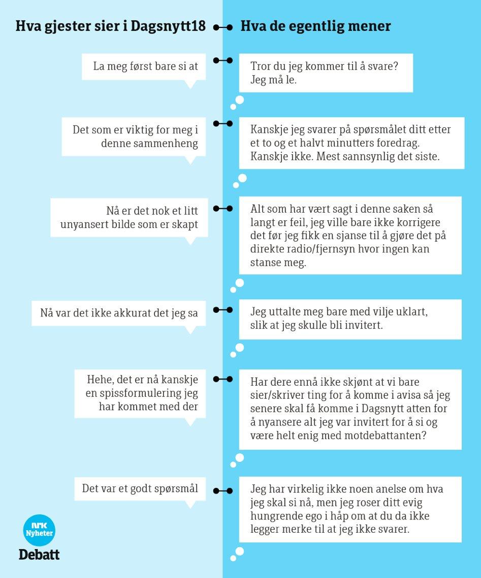 Føler du deg mer forvirra enn opplyst når du hører #dax18? Vi deg d18/norsk-ordbok her: https://t.co/N2BiYIazPY https://t.co/pBVby8X1N4