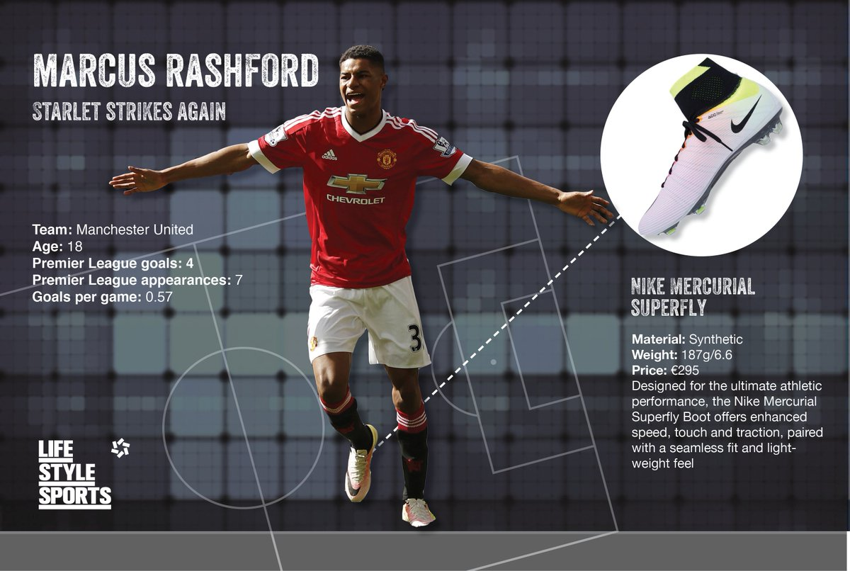 Marcus Rashford was the match-winner again for @ManUtd, scoring his fourth goal in seven #BPL appearances https://t.co/fquO1wsUi4