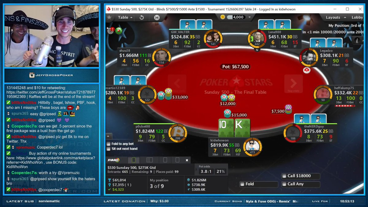 FINAL TABLE $530 Sunday 500 @PokerStars !! LIVE NOW @TwitchPoker !! https://t.co/o3YrcLzJl2 https://t.co/Rix3ylnWsA