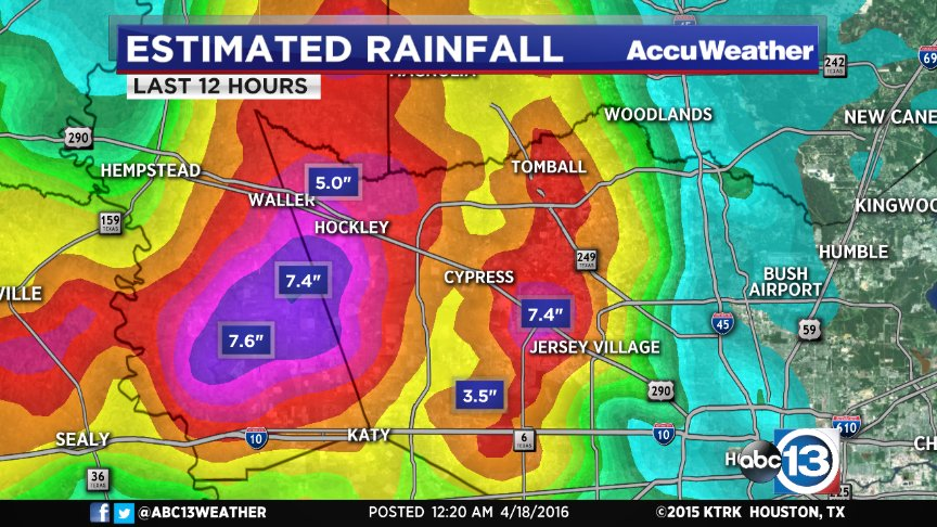"""The radar and rain gauges are indicating between 5"""" and 9"""" of rain has fallen tonight between katy and Waller. https://t.co/gAdqATcf2H"""