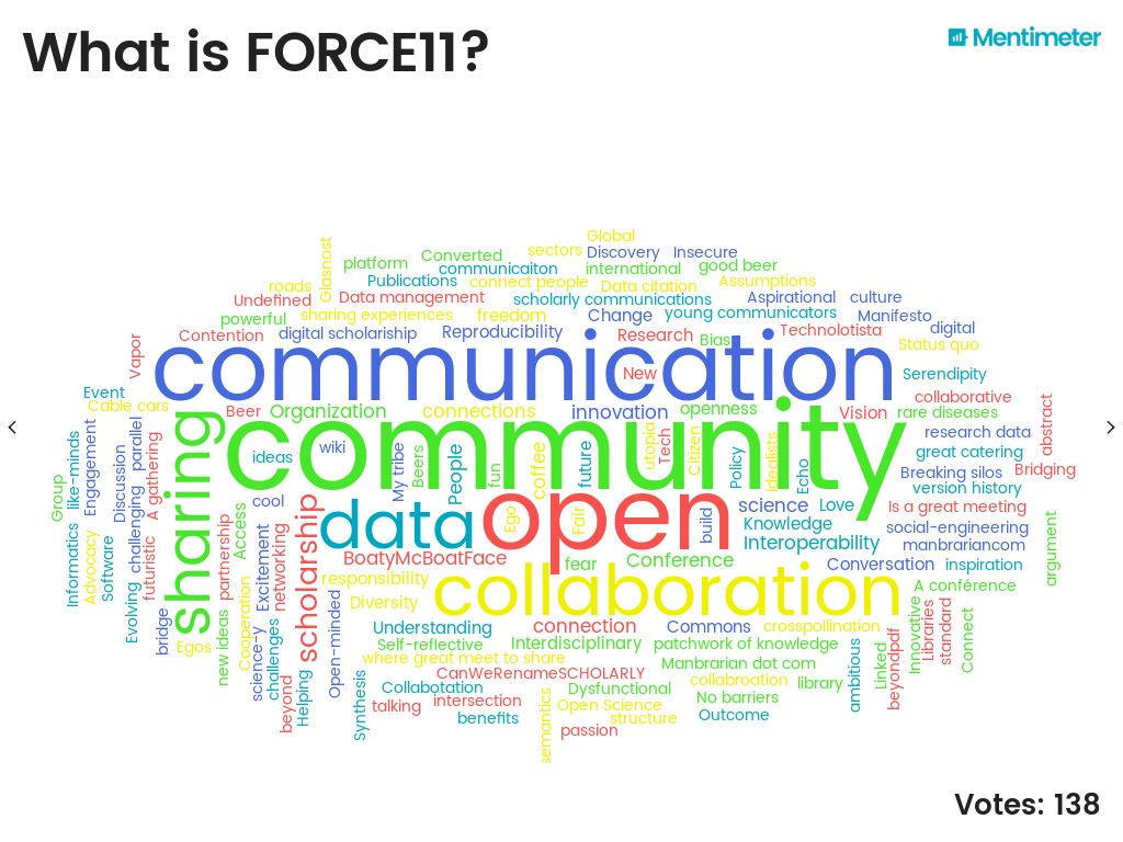 What is @force11rescomm ? The word cloud from this morning's opening session #force2016 https://t.co/lYlwB91tUe