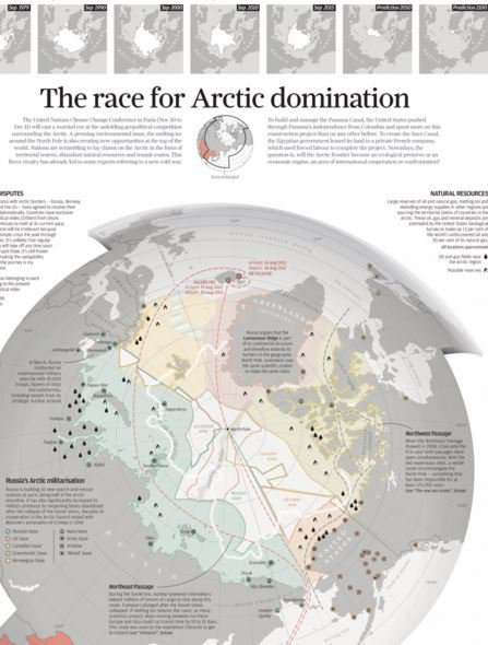 #infographic by @aLucasLopez for @SCMP_News , about The race for Arctic domination https://t.co/jlbbRqQNBn https://t.co/BGHigbwy9K