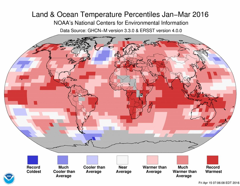 RT @NOAA: January–March 2016 global temp record high for period, per @NOAANCEIclimate