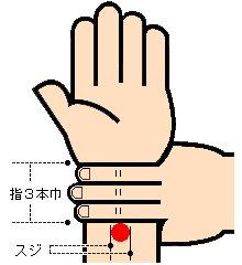 #熊本の方へ 地震酔いの原因と解消法! https://t.co/IoG4fvYKTr 深呼吸する、水、お茶を飲む、手足を開いたり閉じたりする、ツボを押す #地震酔い #熊本大分大震災 #熊本地震 #熊本県の地震情報を配信しています https://t.co/yRB6f8ZIPW