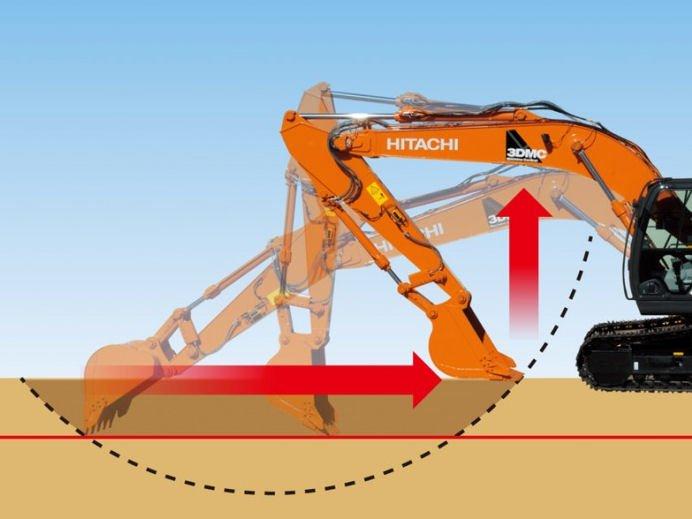 この発想はなかったわ。RT @ieiri_lab: 3Dデータ通りにピッタリ掘削!日立建機がICT油圧ショベルを発売/建設ITワールド https://t.co/8HGnNcTsAO https://t.co/BJYyHucfAR