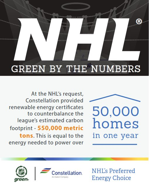 Celebrate #EarthDay & learn about @NHL Green! RT for chance to win $50 NHL card #sweepstakes https://t.co/629KWxLUNT https://t.co/Cu2FPfE2JG