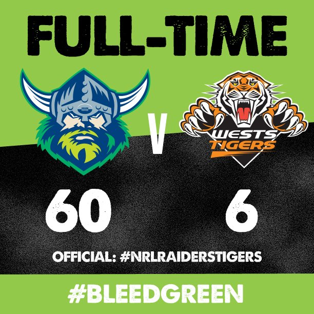 WHAT A WIN! We've run out big winners against the Tigers here tonight! #BleedGreen #NRLRaidersTigers https://t.co/zqwWG2yJI7