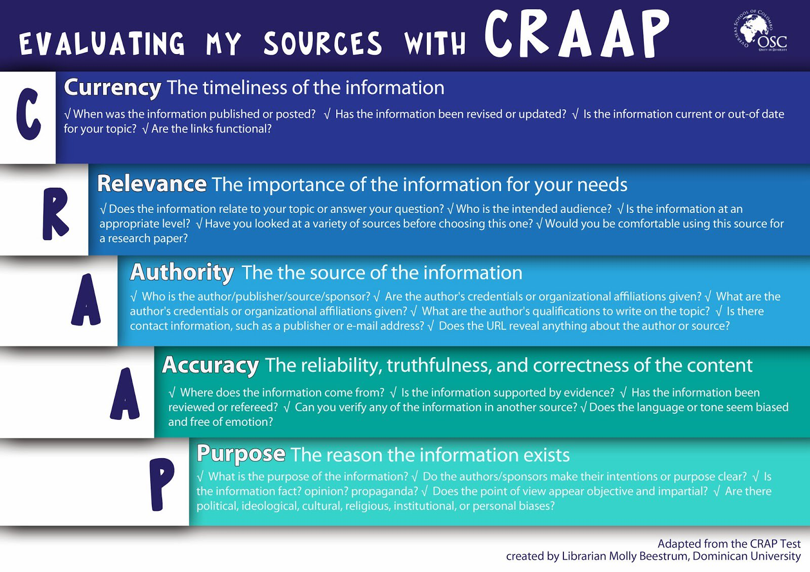Evaluate online information using the CRAAP test. #redhilltech #edtech https://t.co/aijxCZ2TJJ