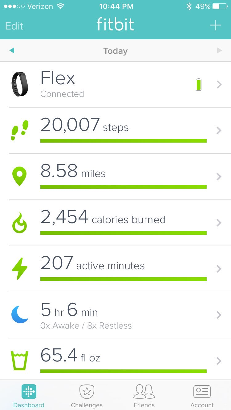 #neverbeatingthisday #fitbit https://t.co/eM6aAIp349