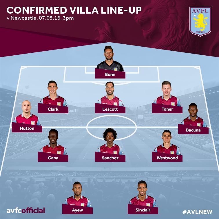 Aston Villa Starting Lineup